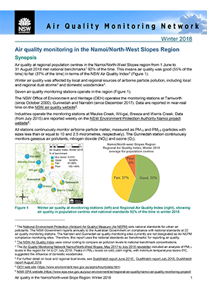 Air quality monitoring in the Namoi/North-West Slopes Region Winter 2018