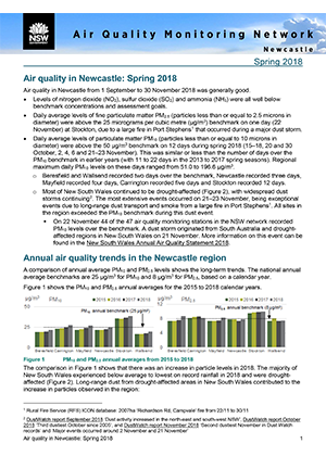 Air quality in Newcastle: Spring 2018