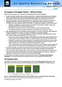 Upper Hunter Air Quality Monitoring Network 2016 Annual Report