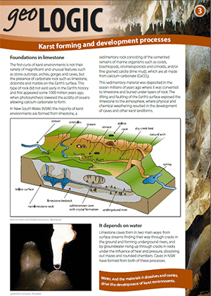 Cover for Geologic 3. Karst forming and development processes