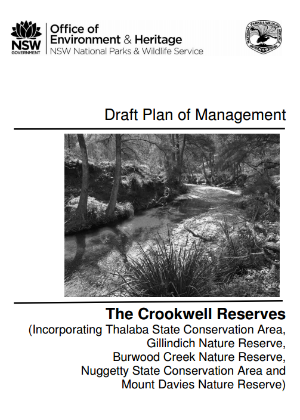 The Crookwell Reserves Draft Plan of Management cover