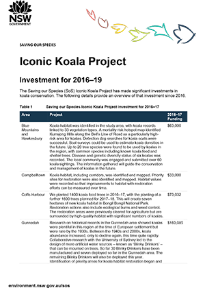 Iconic Koala Project investment for 2016–19