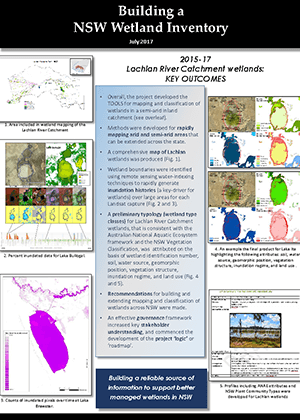 Building a NSW Wetland Inventory July 2017 cover