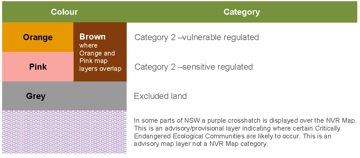 Category 2 - vulnerable land, Category 2 - senstive land, Excluded land, In some parts of NSW a purple crosshatch is displayed over the NVR Map. This is an advisory/provisional layer indicating where certain Critically Endangered Ecological Communities are likely to occur. This is an adivosry map layer and not a NVR Map Category.